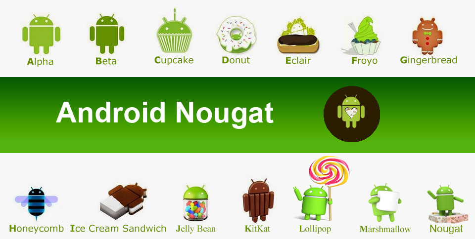 Android-Nougat-latest-version-of-android-0s